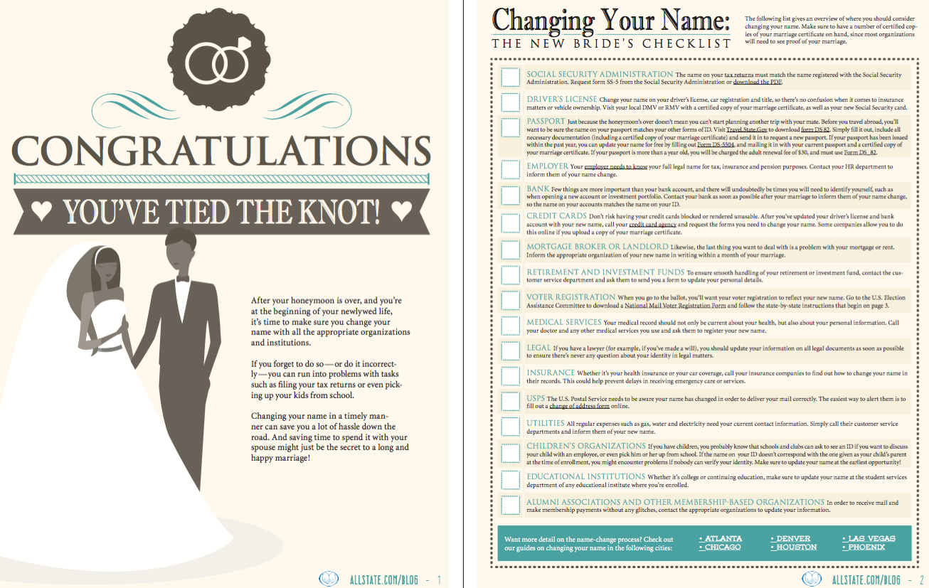 How To Change Your Last Name – The New Bride's Checklist